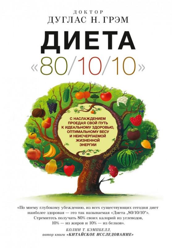 Иллюстрация к диета 80/10/10 2